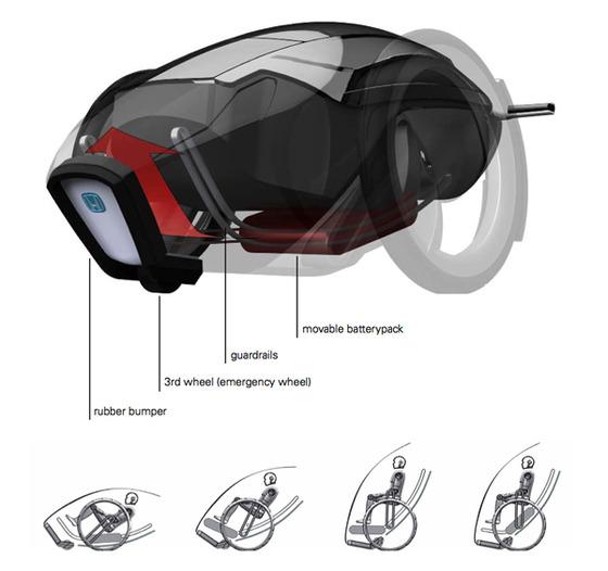 HONDAの発表した新コンセプトカーが斬新過ぎる (13)