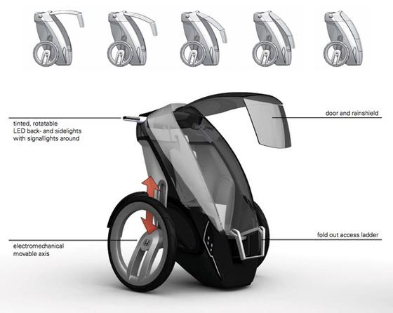 HONDAの発表した新コンセプトカーが斬新過ぎる (14)